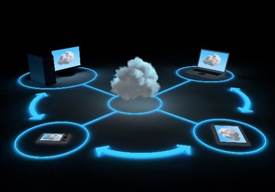 Cloud Services: Good or Bad for Central Florida Businesses?